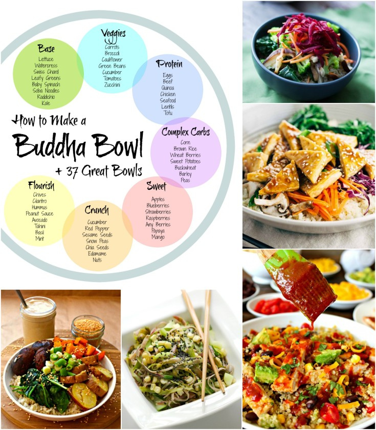 buddha-bowl-pin-2-e1466990317813